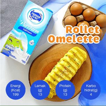 Resep Rollet Omelette